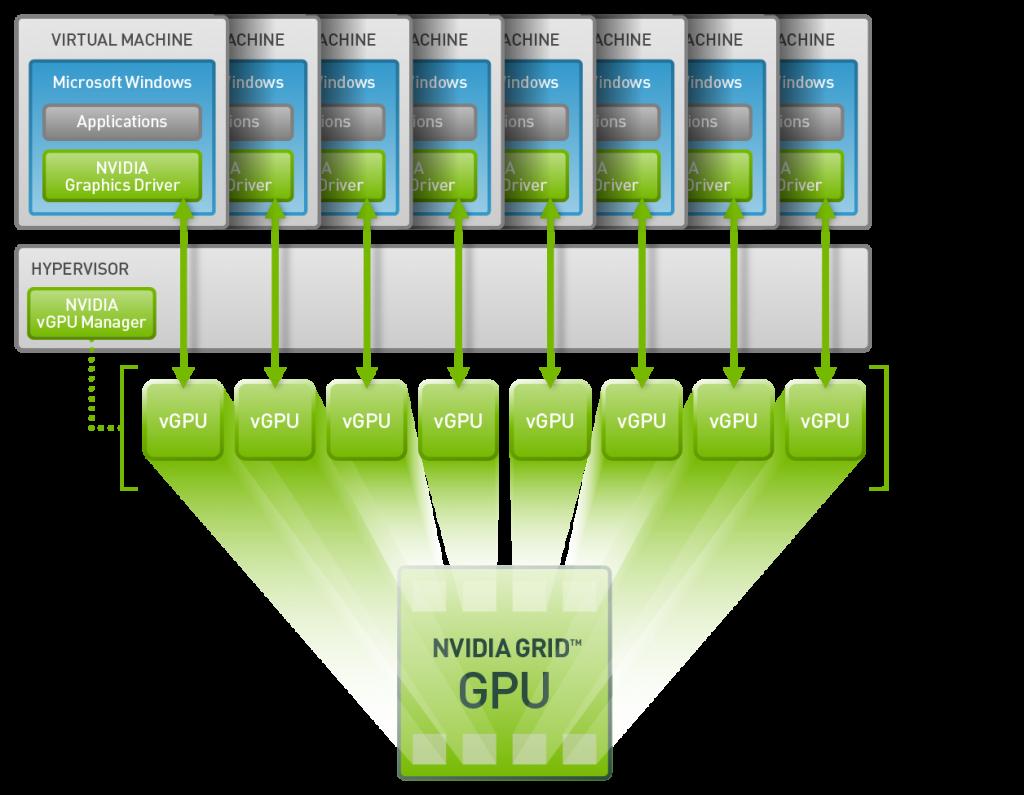 VDI diagram NVIDIA