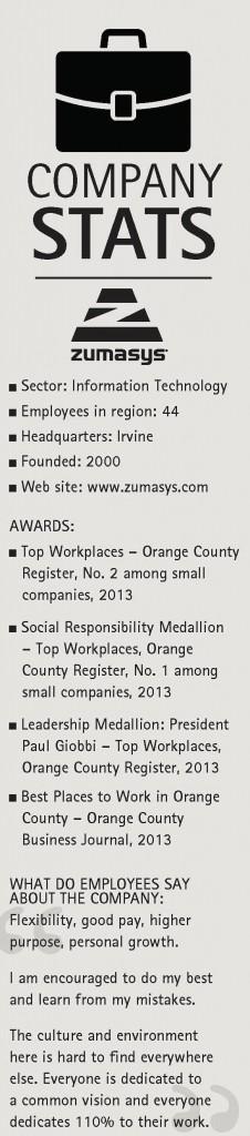 OC Register Company Stats: Zumasys