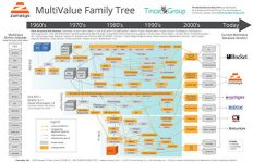 MV-Family-Tree-Poster